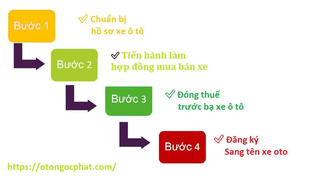 thu-tuc-sang-ten-doi-chu-xe-o-to-dong-thap
