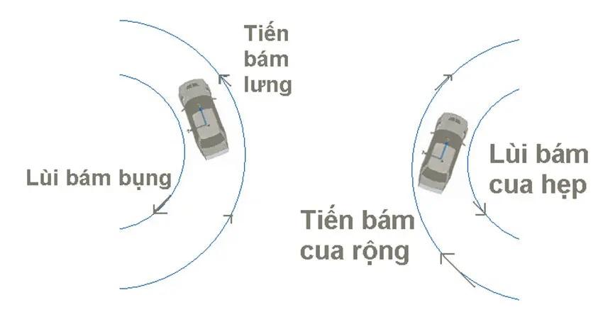 tien-bam-lung-lui-bam-bung-la-mot-kinh-nghiem1